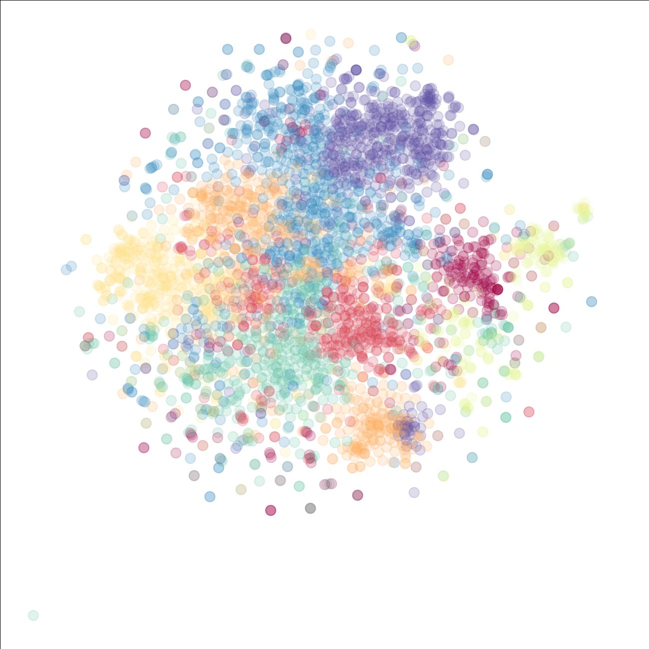 NLP 튜토리얼: 라벨링 없이 트위터 유저들을 자동으로 나누어보기